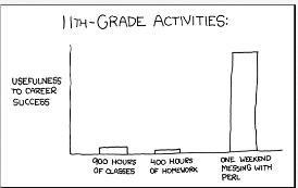 tit-11th-grade