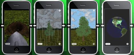 iphorest-screen