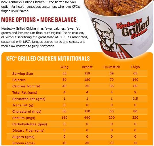 kfc grilled