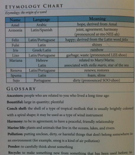 gpa etymology screenshot